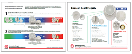 induction sealing infographics