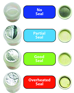 Achieving a perfect seal every time