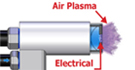 Blown Arc Plasma